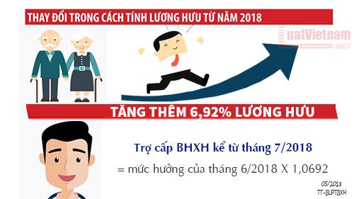 Thay đổi cách tính lương năm 2018